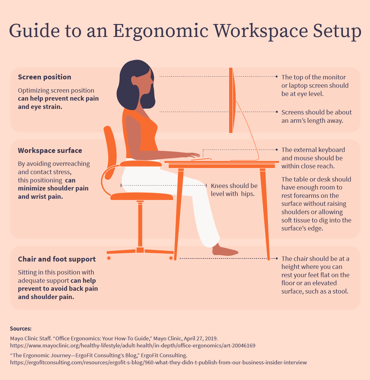 Guide to an Ergonomic Workspace Setup Graphic